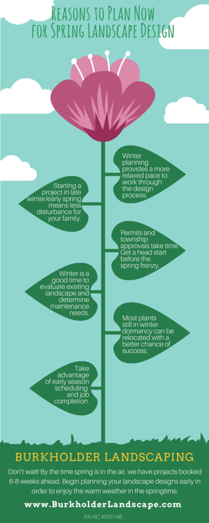 Infograph - Reasons to Plan Now for Spring Landscape Design